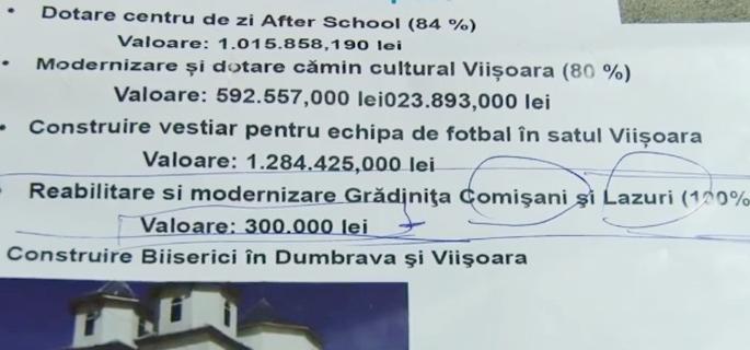 Sursa foto: Captură MDI TV