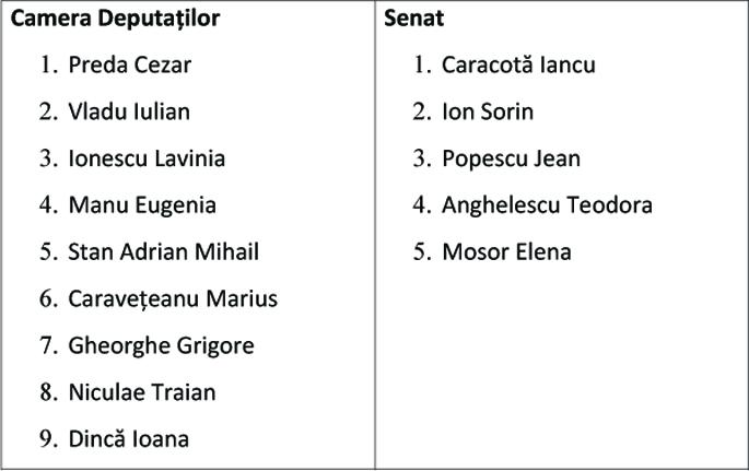 candidatii-pnl