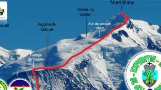 expeditie Mont Blanc