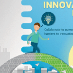 ŞANSĂ: Comisia Europeană sprijină ideile inovatoare din domeniul mediu...