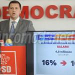 DEPUTAT PSD: Contestatarii măsurilor fiscale PSD-ALDE nu vor binele Ro...
